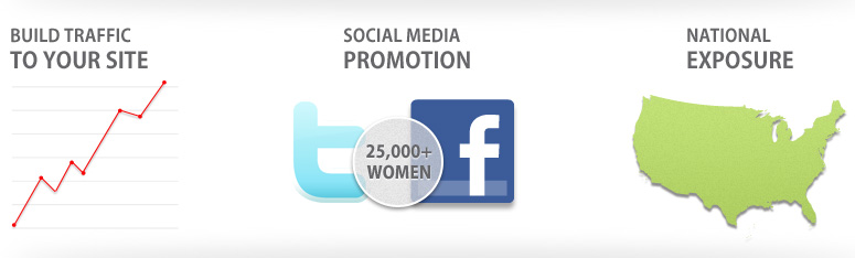 Potential Revenue Opportunities, Social Media Promotion to 25k+ women, National Exposure