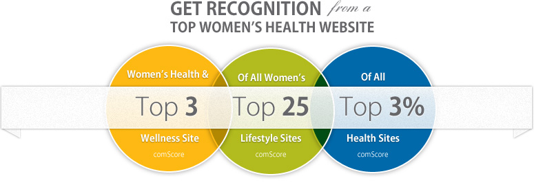 Get Recognition from a Top Women's Health Site