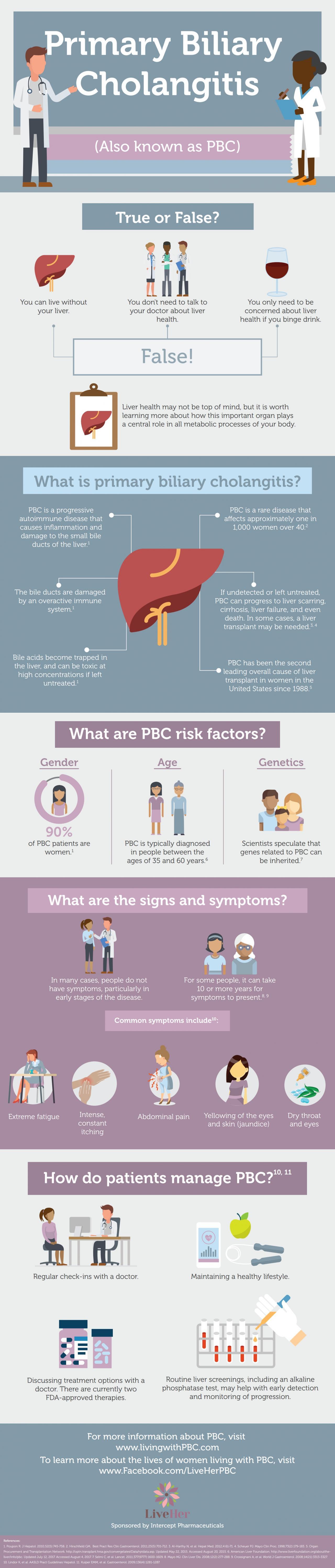 Infographic pbc
