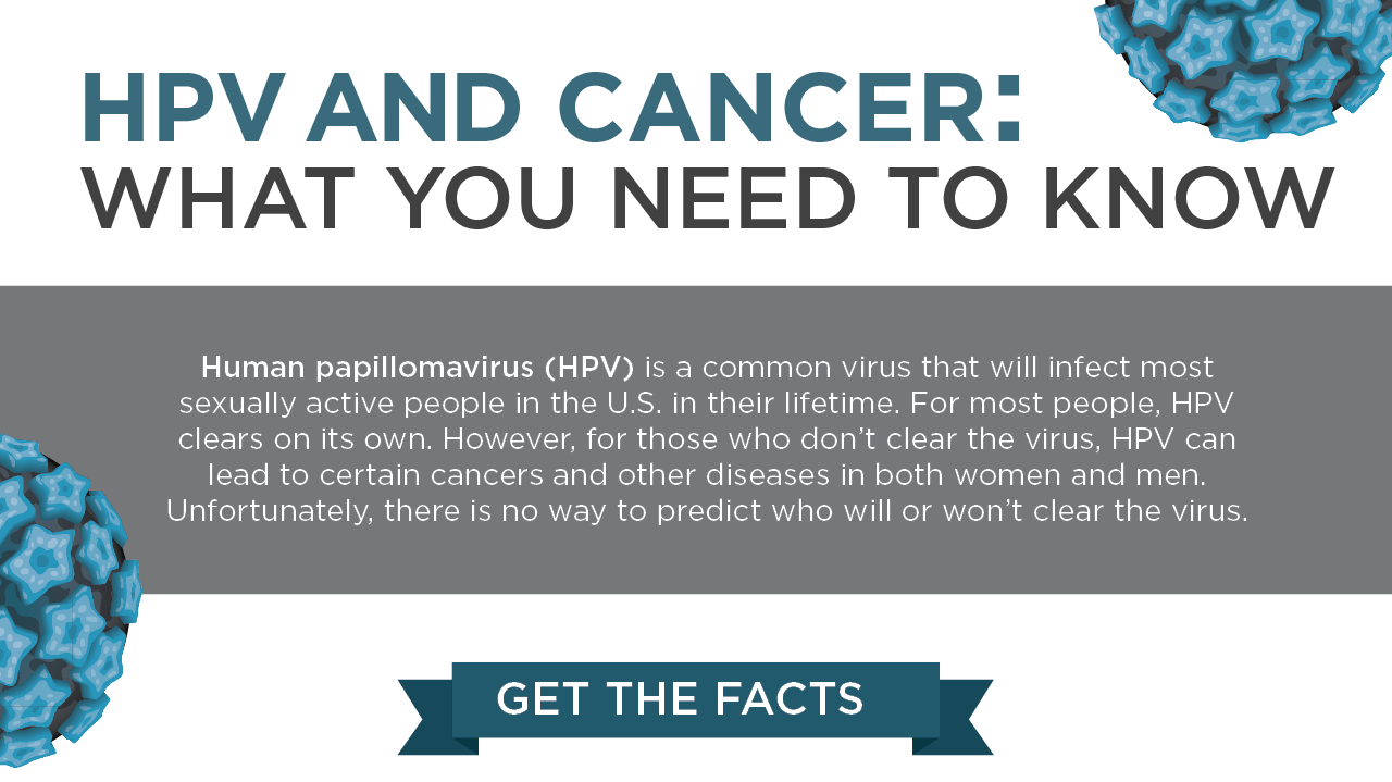 HPV and Cancer: What You Need to Know [Infographic]