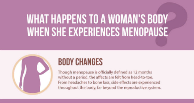 what happens to a woman's body during menopause