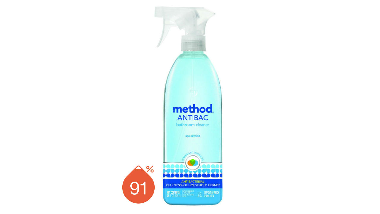 method antibacterial bathroom cleaner