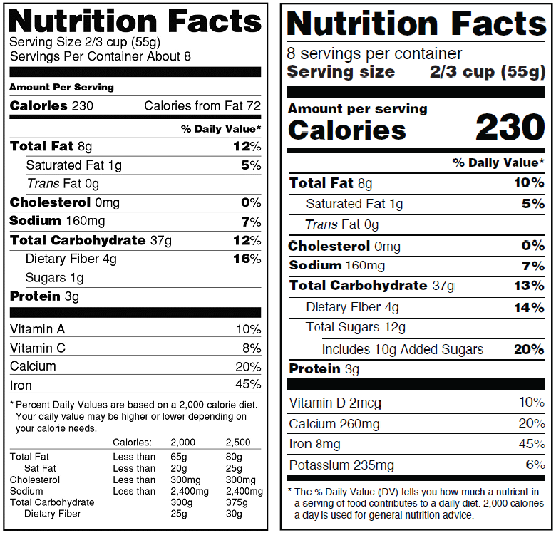 new vs old nutrition facts