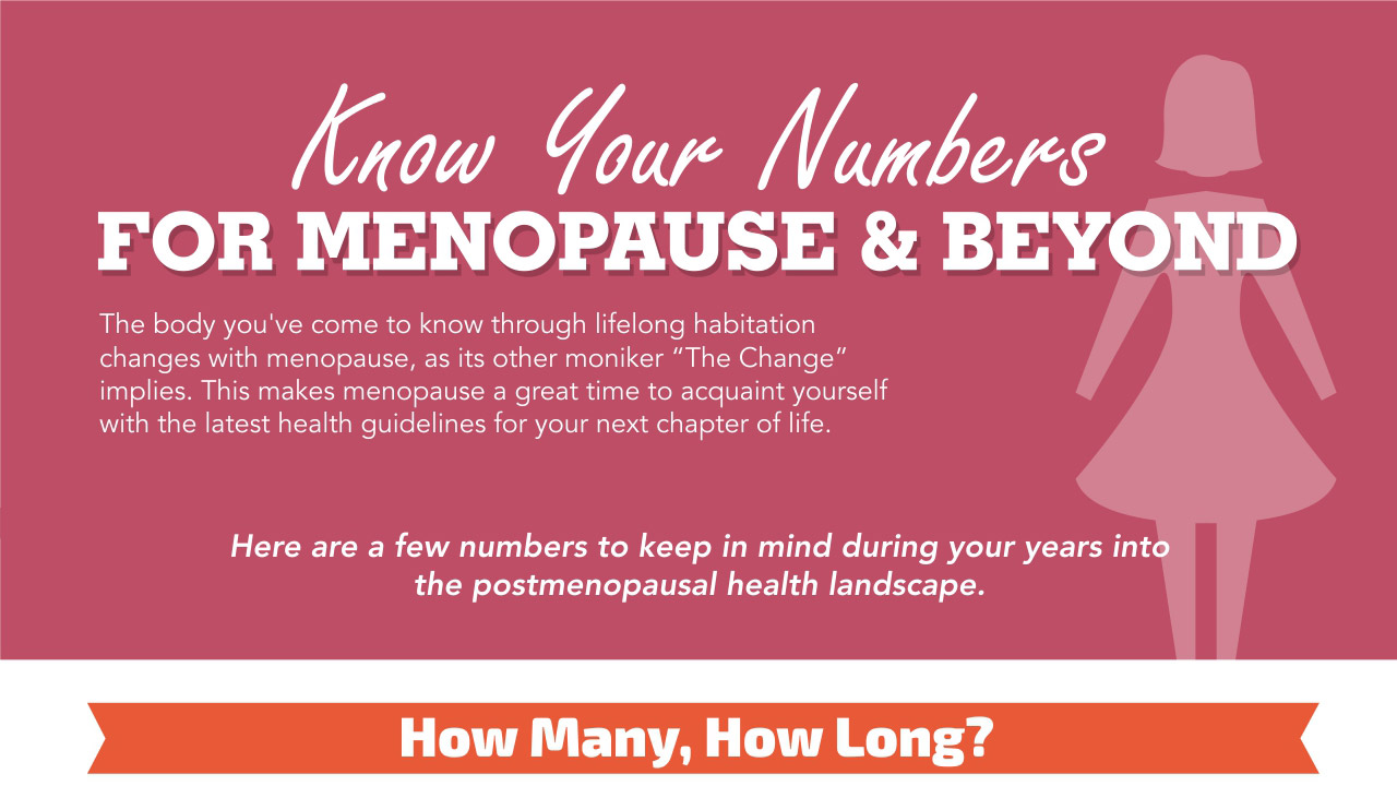 Know Your Numbers For Menopause and Beyond