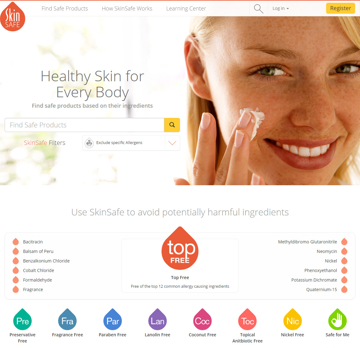 New SkinSAFE App from Dr. James Yiannias and EmpowHer Coming Soon