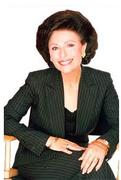 Dr. Gail Gross Ph.D. Ed.D.